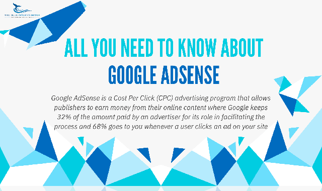 All You Need To Know About Google Adsense #infographic