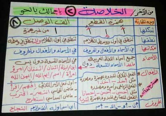 تبسيط همزة الوصل والقطع للأطفال مستر جمعة قرني 8