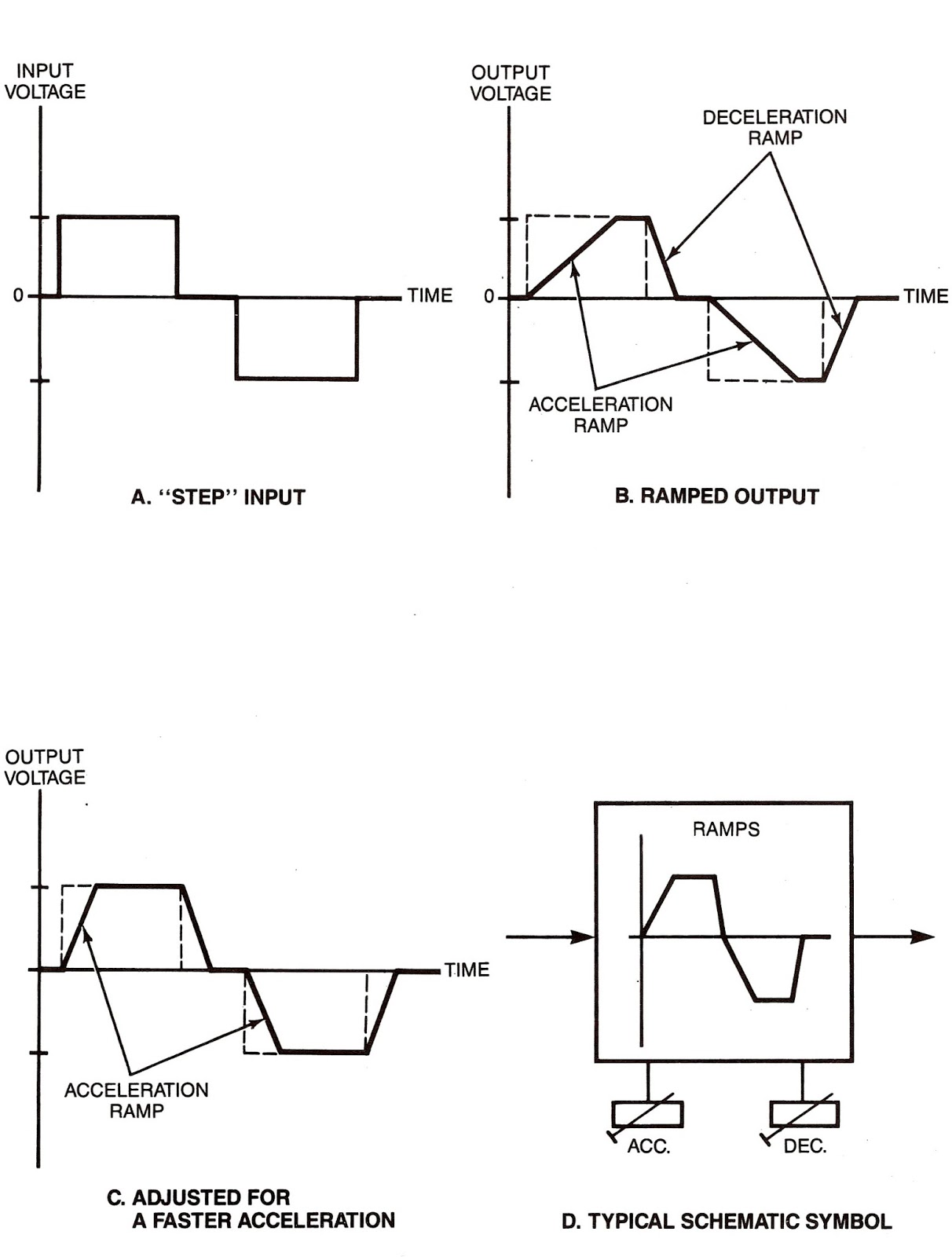 hight resolution of the feed back from the proportional solenoid can be as a proximity sensor for end positions pressure transducer lvdt as shown below where the core