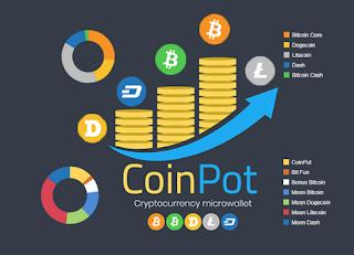 Cara Memambang Bitcoin Dengan Blog Miner Widget
