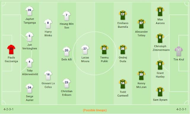 Prediksi Tottenham Hotspur vs Norwich City — 23 Januari 2020