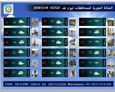 نشرت هيئة الأنواء الجوية والرصد الزلزالي، اليوم الاثنين، توقعاتها لحالة الطقس للأيام الأربعة المقبلة في البلاد.
