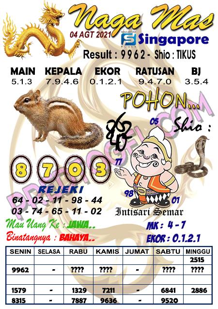 Syair Naga Mas SGP Rabu 04 Agustus 2021