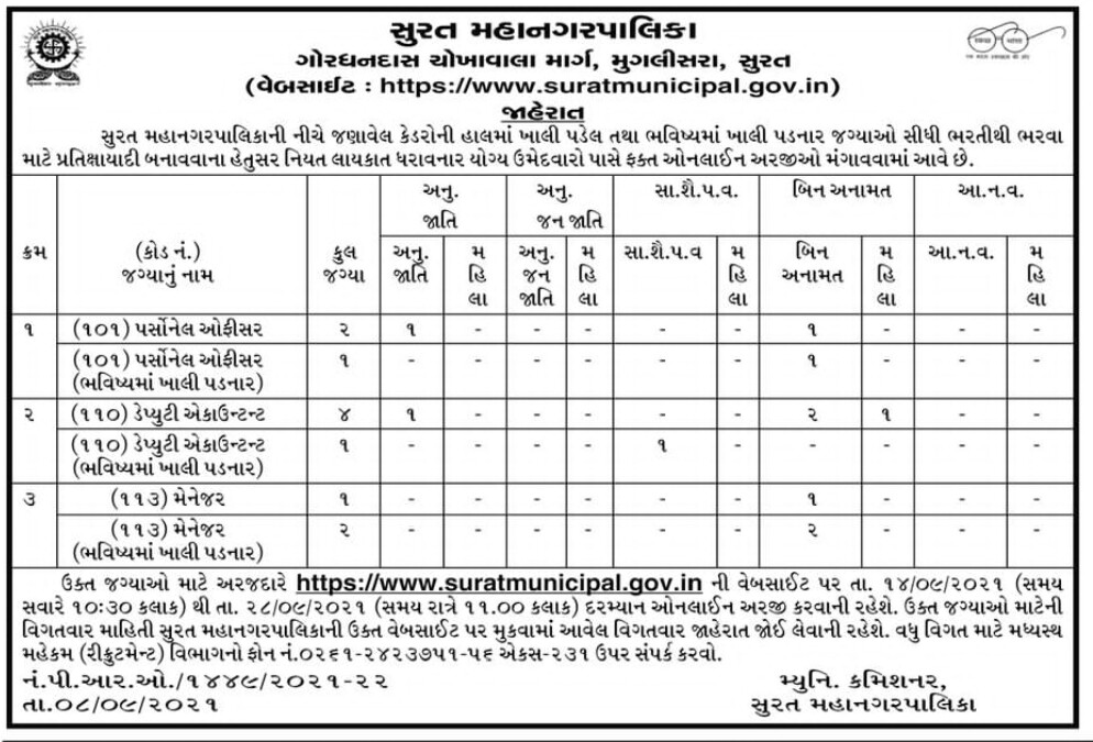 Surat Municipal Corporation (SMC) Recruitment 2021