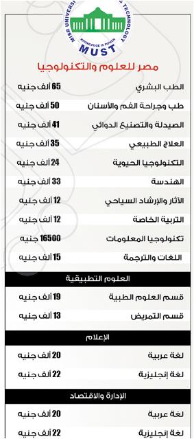مصروفات كليات جامعة مصر للعلوم والتكنولوجيا 2018/2017 مصاريف الجامعات الخاصة