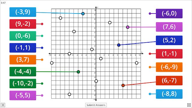 Coordinate Plane Online Game