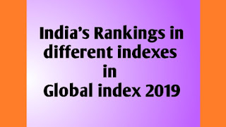 India's ranks in different indexes in 2019 Global Index