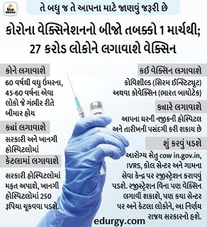 How To ragister Corona Vaccination 2.0