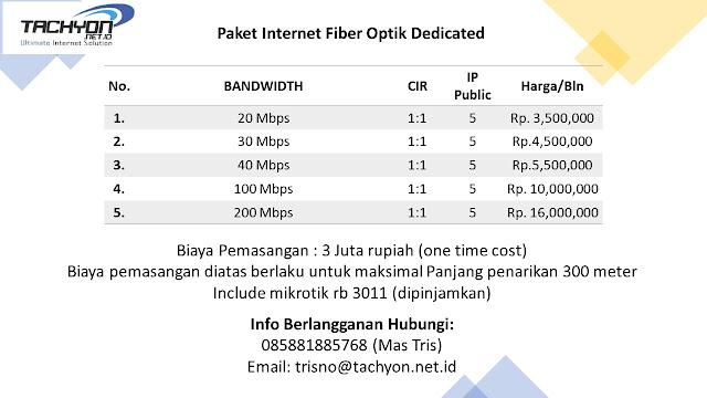 paket internet cepat pt remala abadi via wireless, fiber optik, microwave