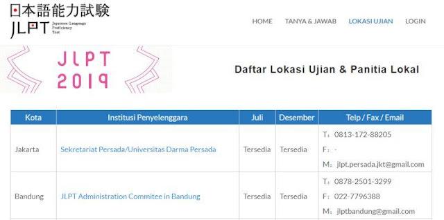 Jadwal Tes JLPT 2019 di Indonesia
