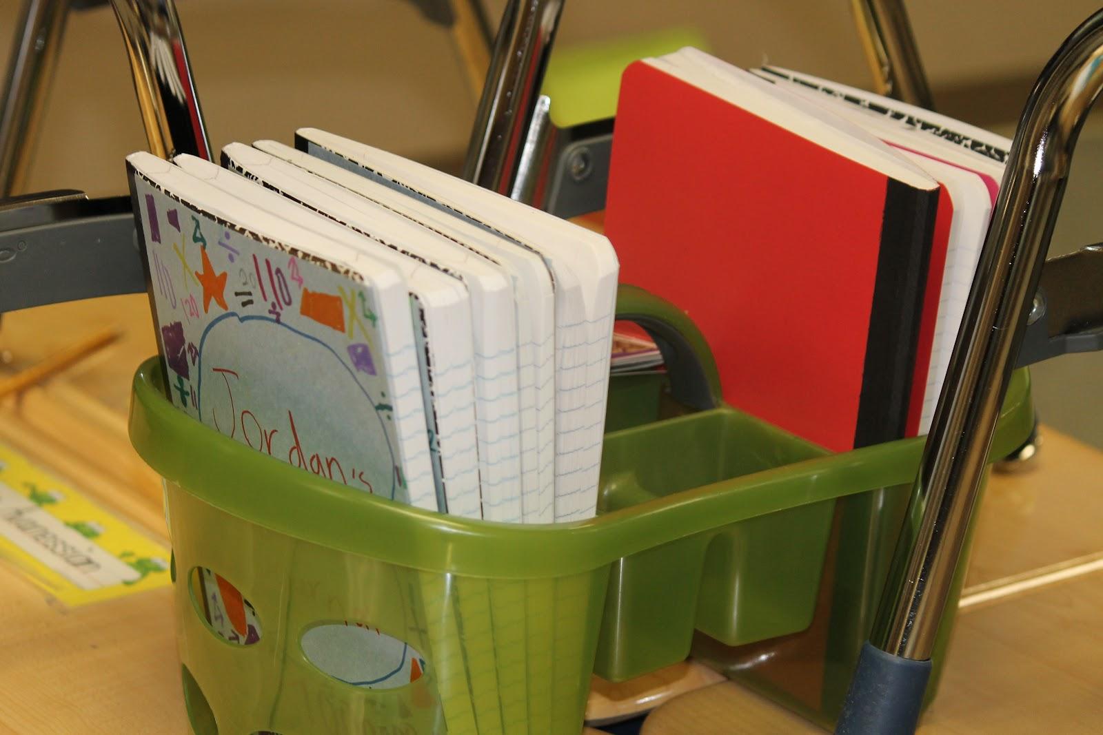 Luckeyfrog S Lilypad Math Journal Throwback Thursday