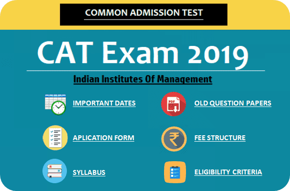 IIM CAT Application Admit Card Score Card Resutls