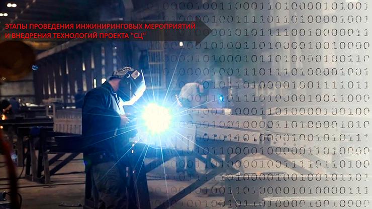 """Этапы проведения инжиниринговых мероприятий и внедрения технологий проекта """"СЦ"""""""