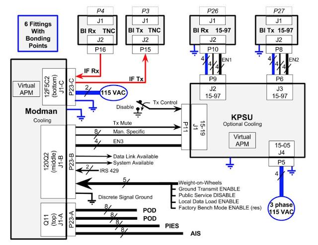 Satcom Guru: PP792 Mark 2 Satcom Advanced Features