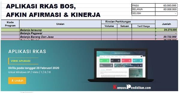 Download Rkas Bos Dan Rkas Bos Afkin Afirmasi Dan Kinerja Kampus Pendidikan