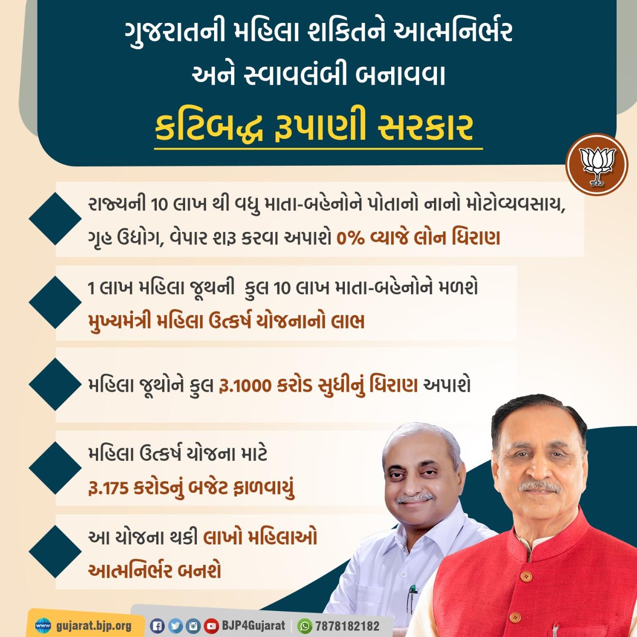 Mukhyamantri Mahila Utkarsh Yojana Gujarat / Women Upliftment Scheme Gujarat 2020