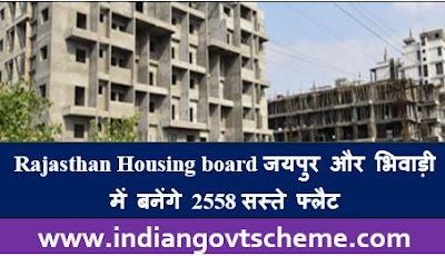 Rajasthan Housing board