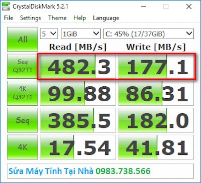 Chỉ số về tốc độ ổ cứng được đo