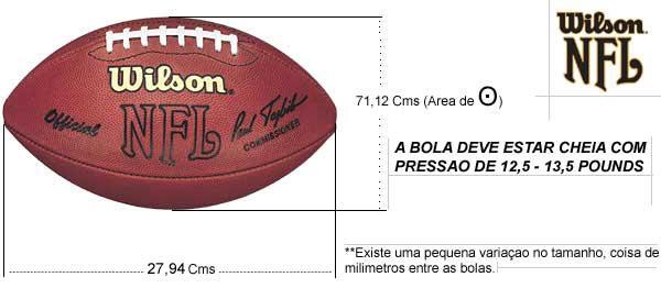 8a68d76c1 Nerd Esporte  História e Regras do Futebol Americano