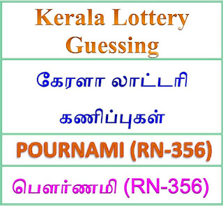 Kerala lottery guessing of Pournami RN-356, Pournami RN-356 lottery prediction, top winning numbers of Pournami RN-356, ABC winning numbers, ABC Pournami RN-356 09-09-2018 ABC winning numbers, Best four winning numbers, Pournami RN-356 six digit winning numbers, kerala lottery result Pournami RN-356, Pournami RN-356lottery result today,