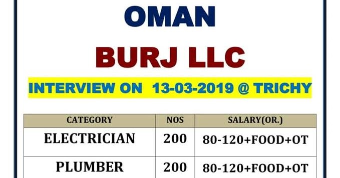 BURJ LLC OMAN 13-03-2019 | Moona Consultancy