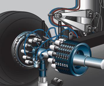 Aircraft Brakes | Aircraft Systems