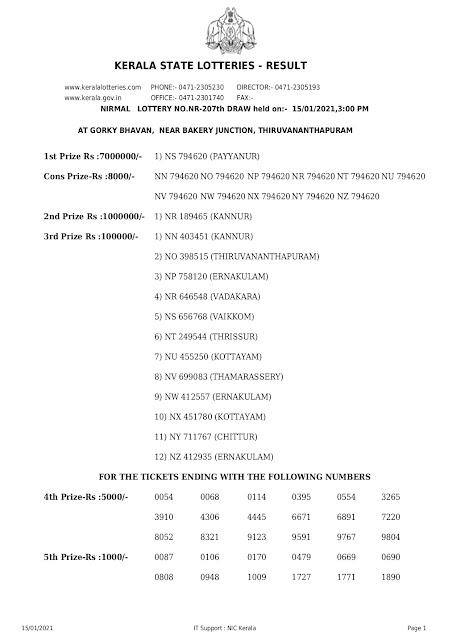 Kerala Lottery Results: 15-01-2021 Nirmal NR-207 Lottery Result nirmal-kerala-lottery-result-nr-207-today-15-01-2021 Kerala Lottery, Nirmal Lottery