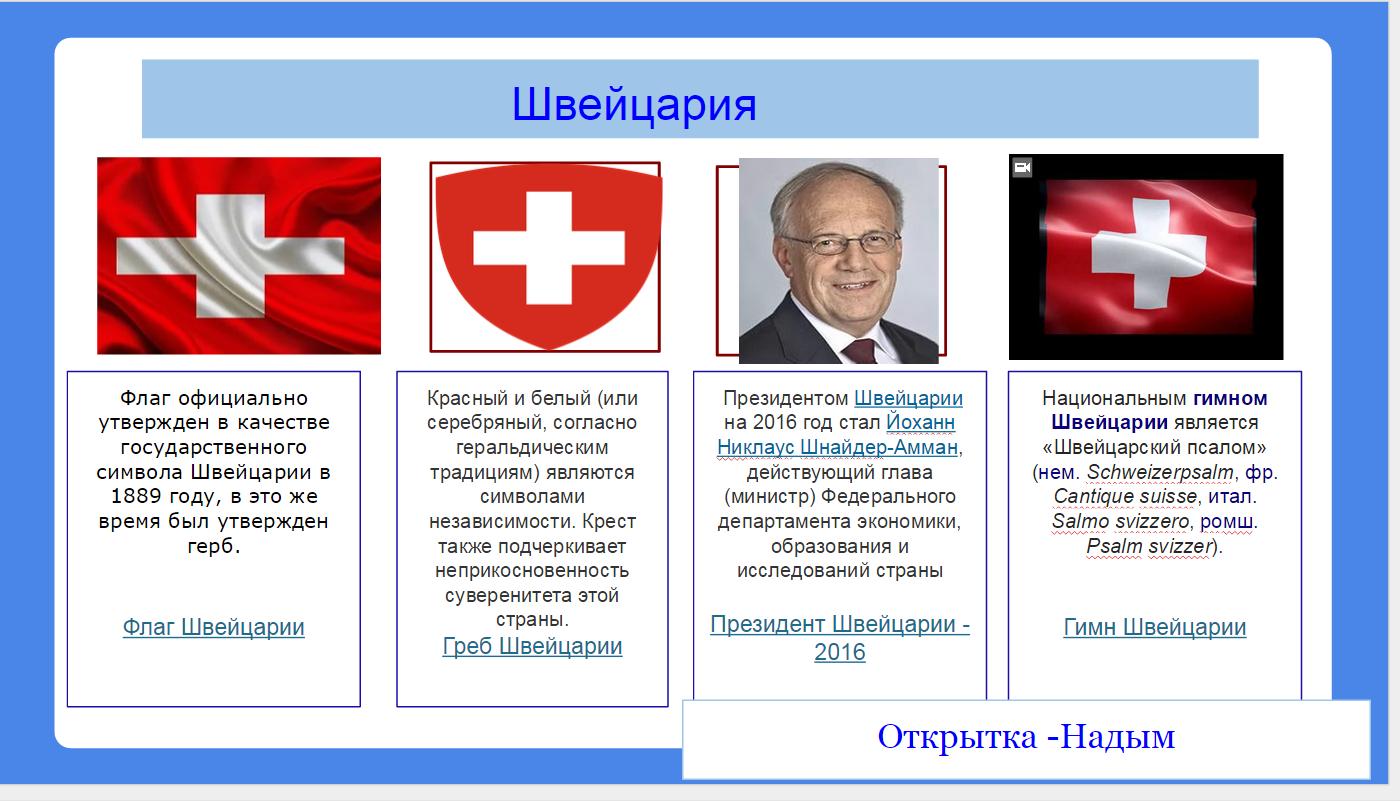 Флаг Швейцарии фото и описание
