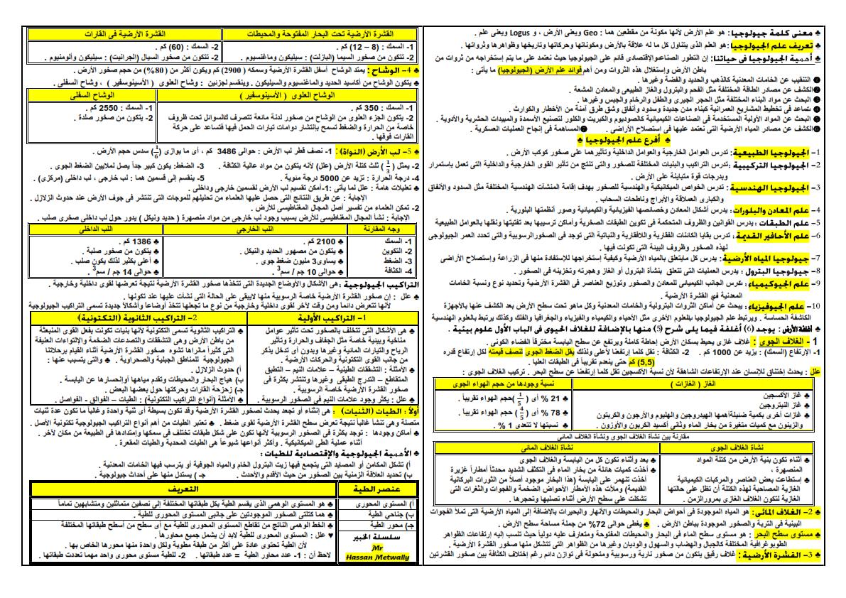 مراجعة ليلة امتحان الجيولوجيا والعلوم البيئية للثانوية العامة أ/ حسن متولي 777_010