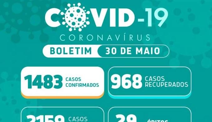 Campina Grande com 61% de UTI's ocupadas segundo a Prefeitura