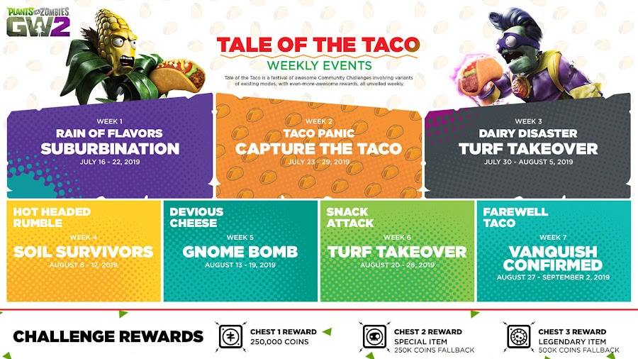 plants vs zombies garden warfare 2 tale of the taco event weekly challenge roadmap