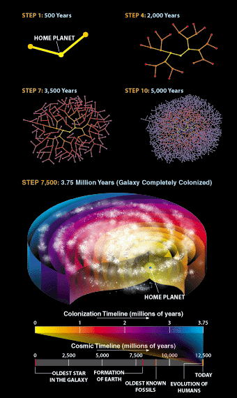 paradoxo de fermi, ufologia, astronomia, vida extraterrestre, ufologia