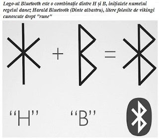 Bluetooth: Simbol și semnificație