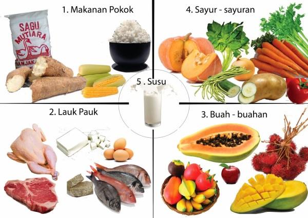 makanan sehat bergizi