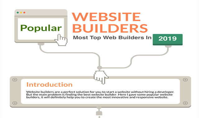 6 Golden Tips When Choosing A Website Builder #infographic