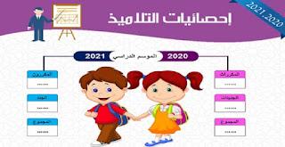 وثائق الدخول المدرسي 2021-2020 - نسخة الأستاذة -