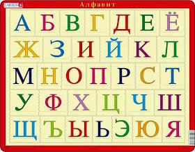Тесты по русскому языку online