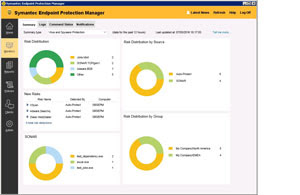 SYMANTEC ENDPOINT PROTECTION 32 BIT & 64 BIT Cover Photo