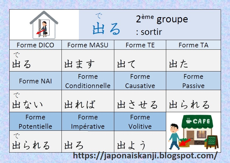 Japonais Kanji Ɨ¥æœ¬èªž Ƽ¢å— Conjugaison Du Verbe Ňºã'‹ Deru Sortir En Japonais