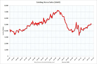 Monday DataDive: June's New and Existing Home Sales and