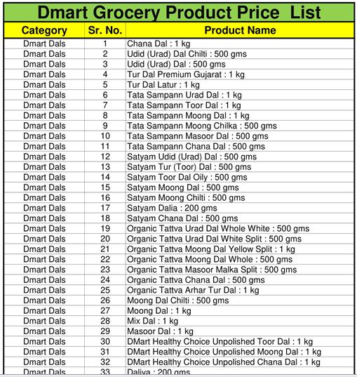 d-mart-products-price-list-pdf