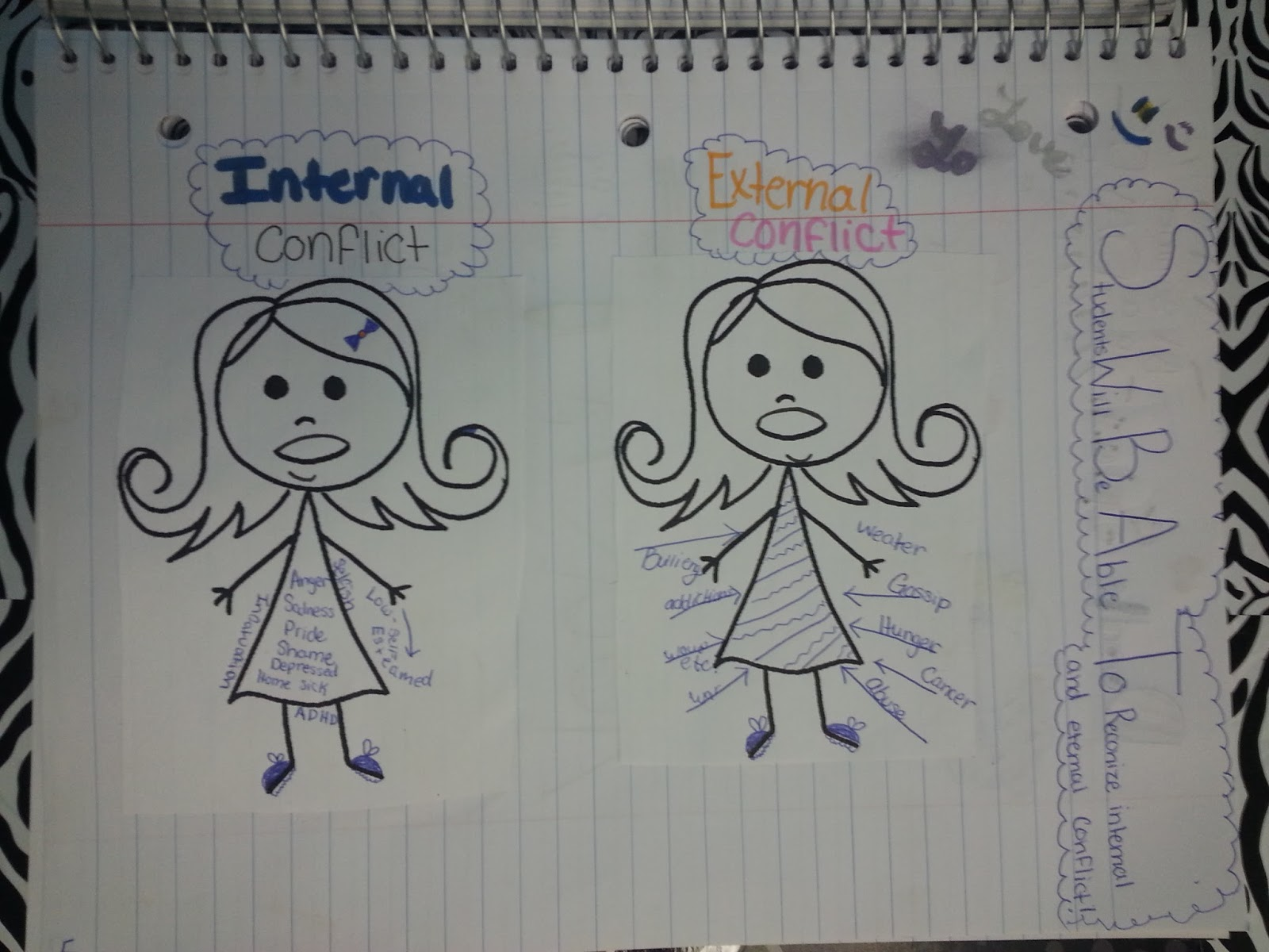 Teaching The Write Way Internal And External Conflict