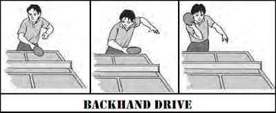 Backhand Drive