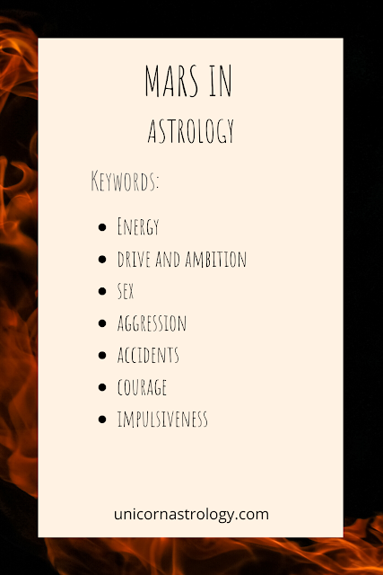 Meaning of Mars in Astrology Keywords