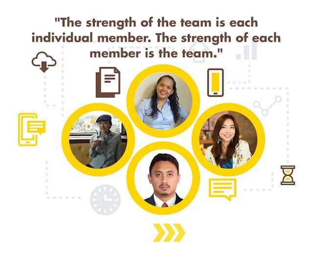 Team, Datafox