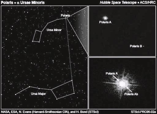 Representação da Estrela Polaris na constelação da Ursa Menor, a estrela que marca o Norte fixo nos céus.
