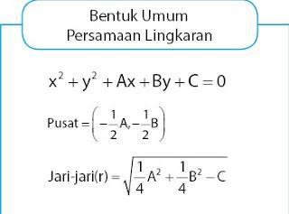 gambar Bentuk Umum Persamaan Lingkaran