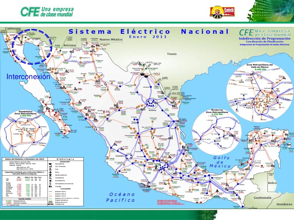 Sistema Eléctrico Nacional en México trabaja con distintos tipos de energías