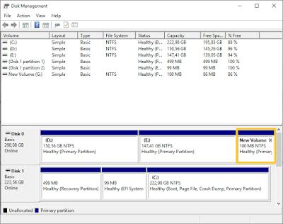 Partisi Baru Windows 10 Yang Sudah Dibuat