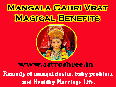 about Manglagauri Vrat Importance as per astrology